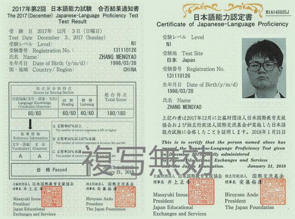 日本語能力試験(JLPT)に対する、よくできる学 …